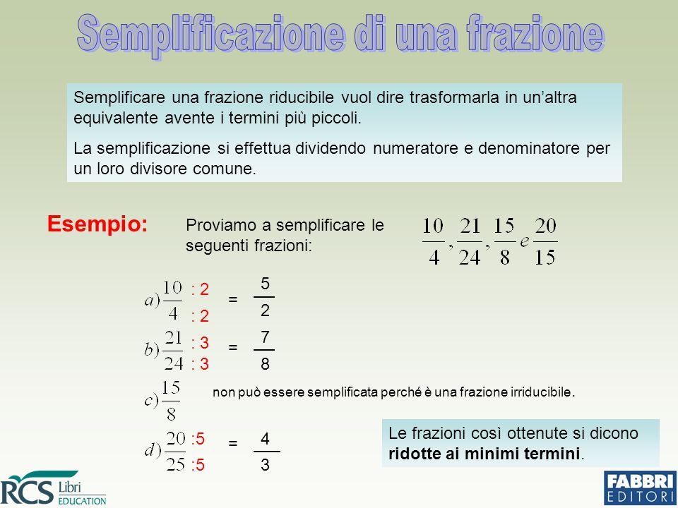 Semplificare una frazione riducibile vuol dire trasformarla in un'altra equivalente avente i termini più piccoli. La semplificazione si effettua divid