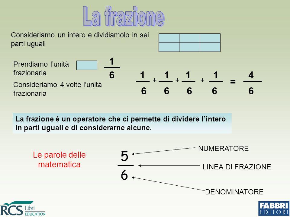 Le parole delle matematica 5 6 NUMERATORE LINEA DI FRAZIONE DENOMINATORE Consideriamo un intero e dividiamolo in sei parti uguali Consideriamo 4 volte l'unità frazionaria Prendiamo l'unità frazionaria 1 6 1111 +++ 6666 = 4 6 La frazione è un operatore che ci permette di dividere l'intero in parti uguali e di considerarne alcune.