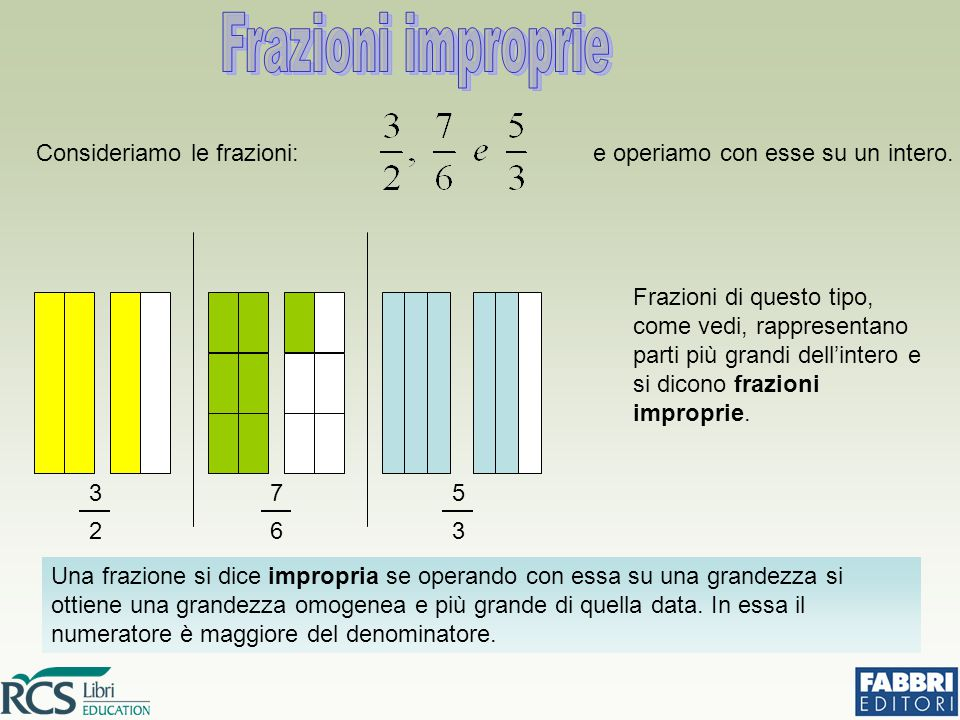 Frazioni di questo tipo, come vedi, rappresentano parti più grandi dell'intero e si dicono frazioni improprie. Una frazione si dice impropria se opera