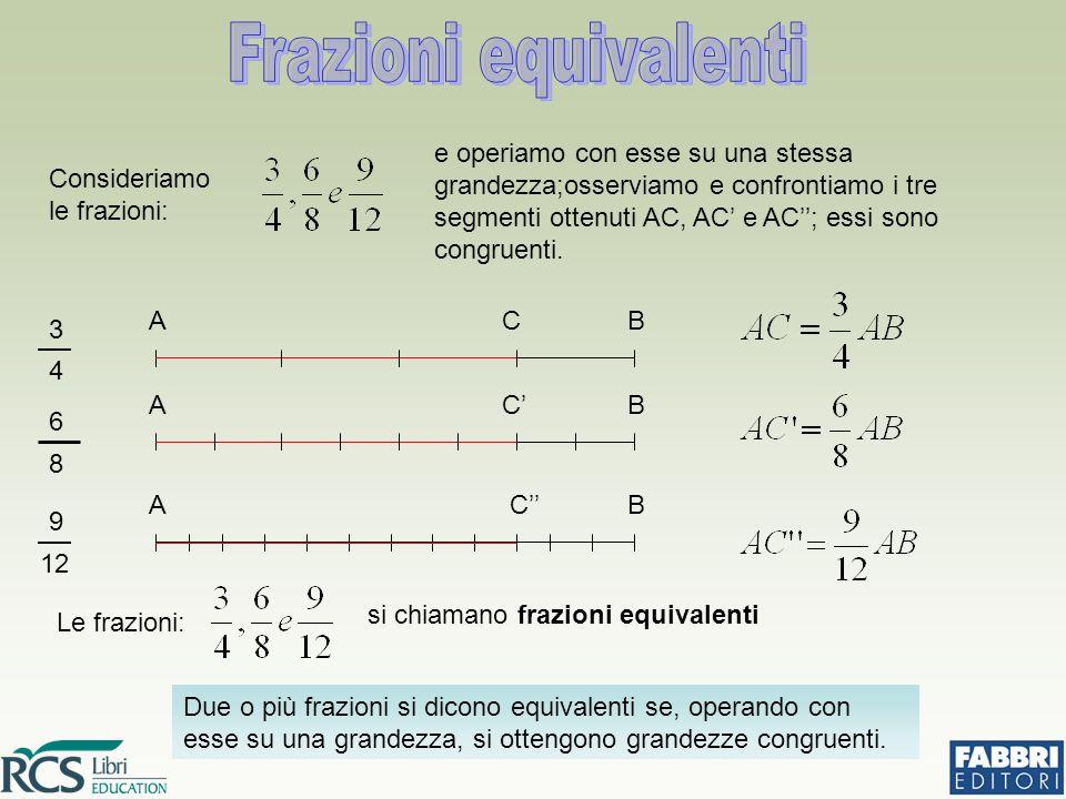 Consideriamo le frazioni: e operiamo con esse su una stessa grandezza;osserviamo e confrontiamo i tre segmenti ottenuti AC, AC' e AC''; essi sono cong