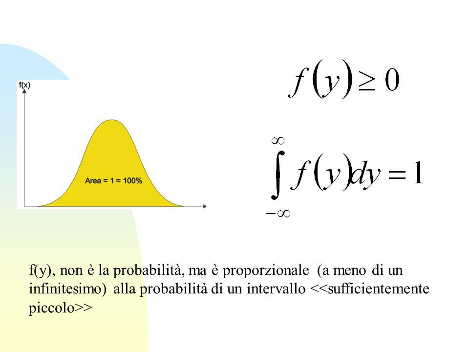 f(y), non è la probabilità, ma è proporzionale (a meno di un infinitesimo) alla probabilità di un intervallo >