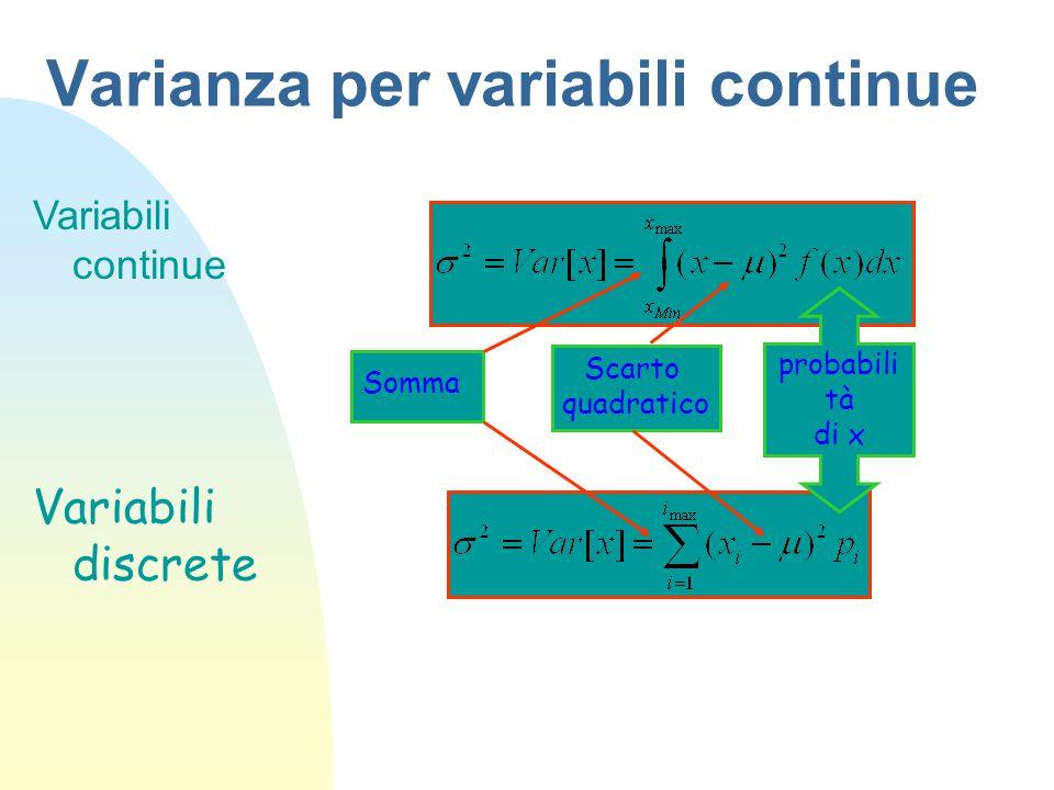 Varianza per variabili continue Variabili continue probabili tà di x Somma Scarto quadratico Variabili discrete