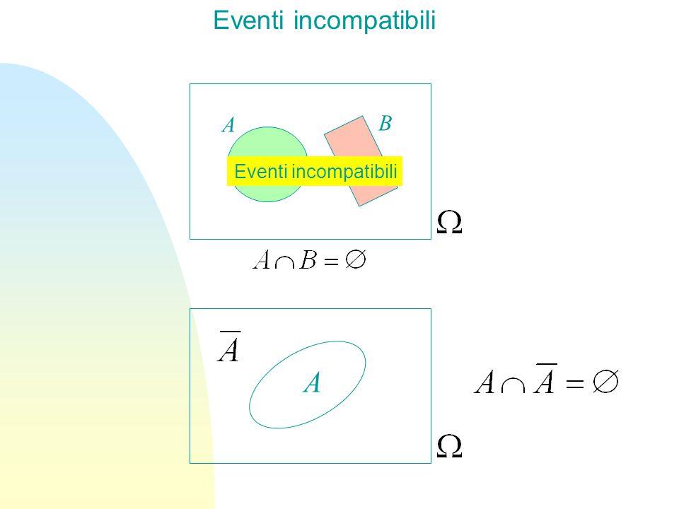 Eventi incompatibili A B A