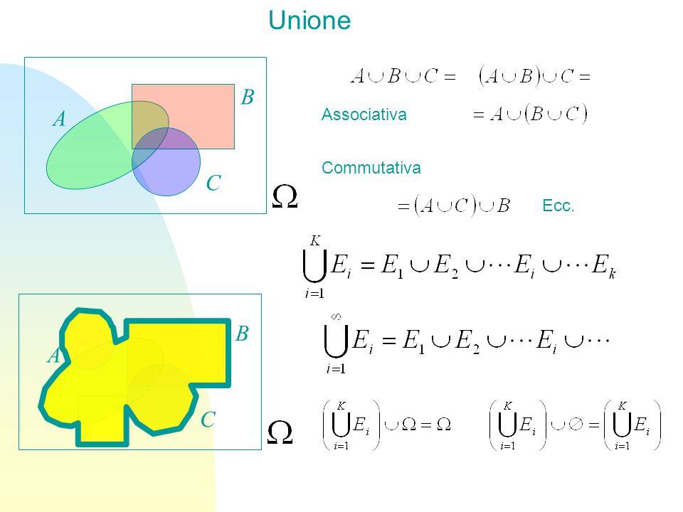 Unione A B C A B C Ecc. Associativa Commutativa