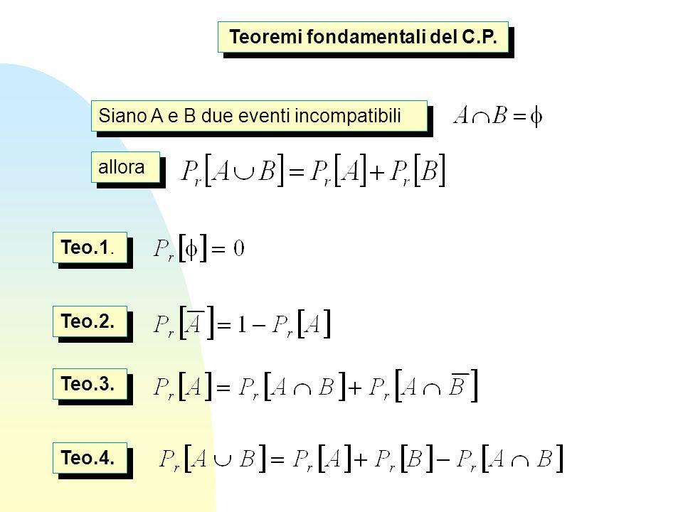 Siano A e B due eventi incompatibili allora Teoremi fondamentali del C.P.
