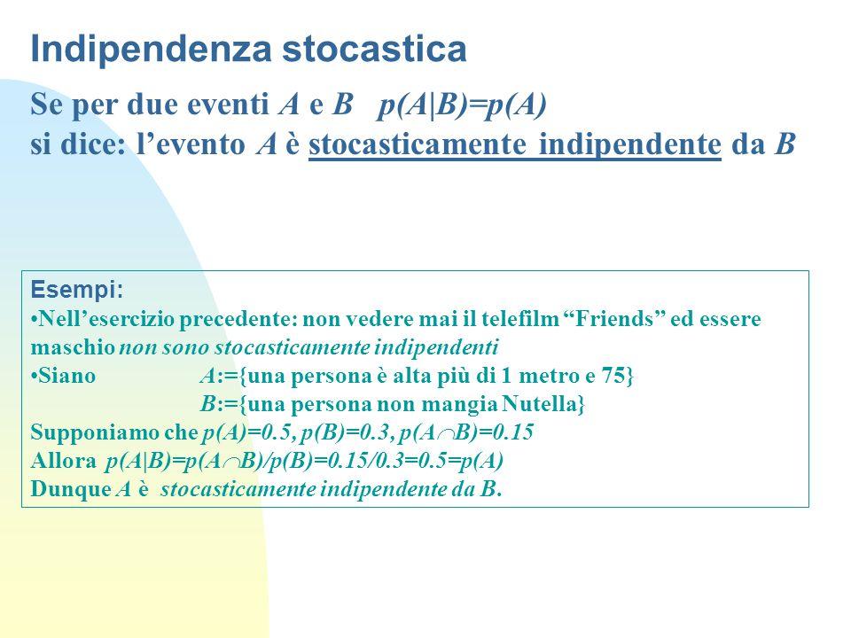 Indipendenza stocastica Se per due eventi A e B p(A|B)=p(A) si dice: l'evento A è stocasticamente indipendente da B Esempi: Nell'esercizio precedente: non vedere mai il telefilm Friends ed essere maschio non sono stocasticamente indipendenti Siano A:={una persona è alta più di 1 metro e 75} B:={una persona non mangia Nutella} Supponiamo che p(A)=0.5, p(B)=0.3, p(A  B)=0.15 Allora p(A|B)=p(A  B)/p(B)=0.15/0.3=0.5=p(A) Dunque A è stocasticamente indipendente da B.