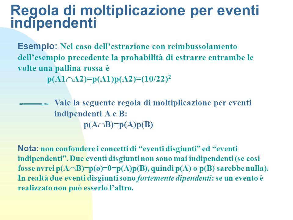 Regola di moltiplicazione per eventi indipendenti Esempio: Nel caso dell'estrazione con reimbussolamento dell'esempio precedente la probabilità di estrarre entrambe le volte una pallina rossa è p(A1  A2)=p(A1)p(A2)=(10/22) 2 Vale la seguente regola di moltiplicazione per eventi indipendenti A e B: p(A  B)=p(A)p(B) Nota: non confondere i concetti di eventi disgiunti ed eventi indipendenti .