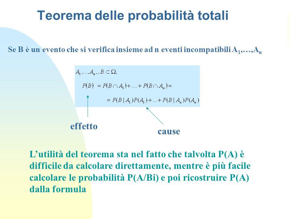 Teorema delle probabilità totali Se B è un evento che si verifica insieme ad n eventi incompatibili A 1,…,A n cause effetto Dr.