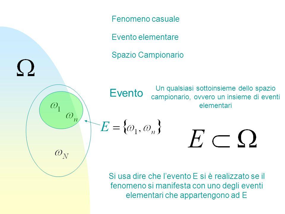 Fenomeno casuale Evento elementare Spazio Campionario Evento Un qualsiasi sottoinsieme dello spazio campionario, ovvero un insieme di eventi elementari Si usa dire che l'evento E si è realizzato se il fenomeno si manifesta con uno degli eventi elementari che appartengono ad E E