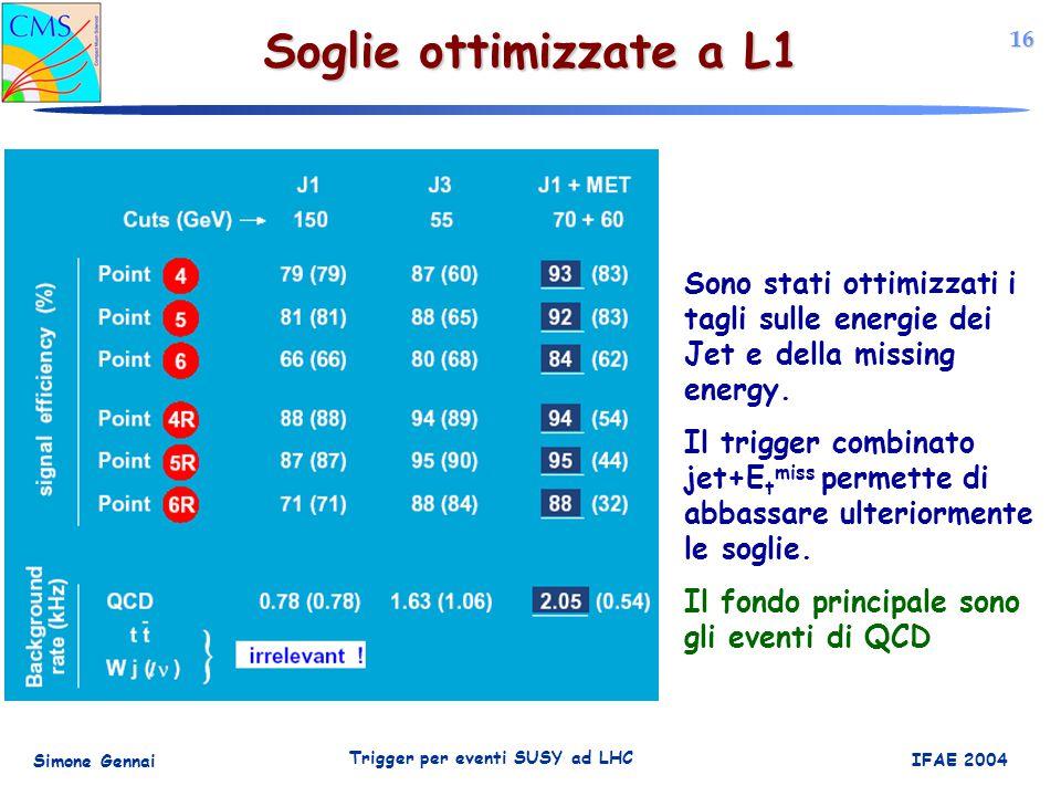 16 Simone Gennai Trigger per eventi SUSY ad LHC IFAE 2004 Soglie ottimizzate a L1 Sono stati ottimizzati i tagli sulle energie dei Jet e della missing