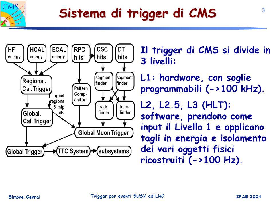 4 Simone Gennai Trigger per eventi SUSY ad LHC IFAE 2004 Trigger di Livello 1: soglie e rate