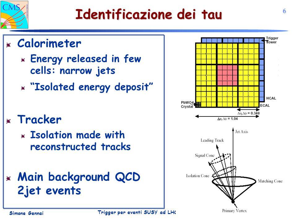 7 Simone Gennai Trigger per eventi SUSY ad LHC IFAE 2004 Soglie di L1 del tau trigger