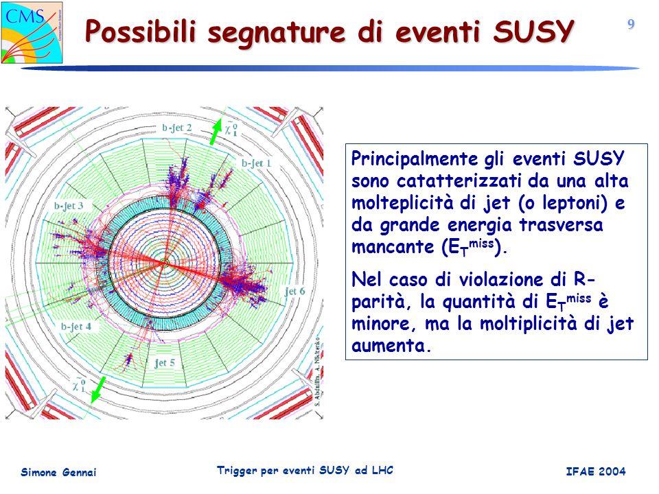 9 Simone Gennai Trigger per eventi SUSY ad LHC IFAE 2004 Possibili segnature di eventi SUSY Principalmente gli eventi SUSY sono catatterizzati da una alta molteplicità di jet (o leptoni) e da grande energia trasversa mancante (E T miss ).