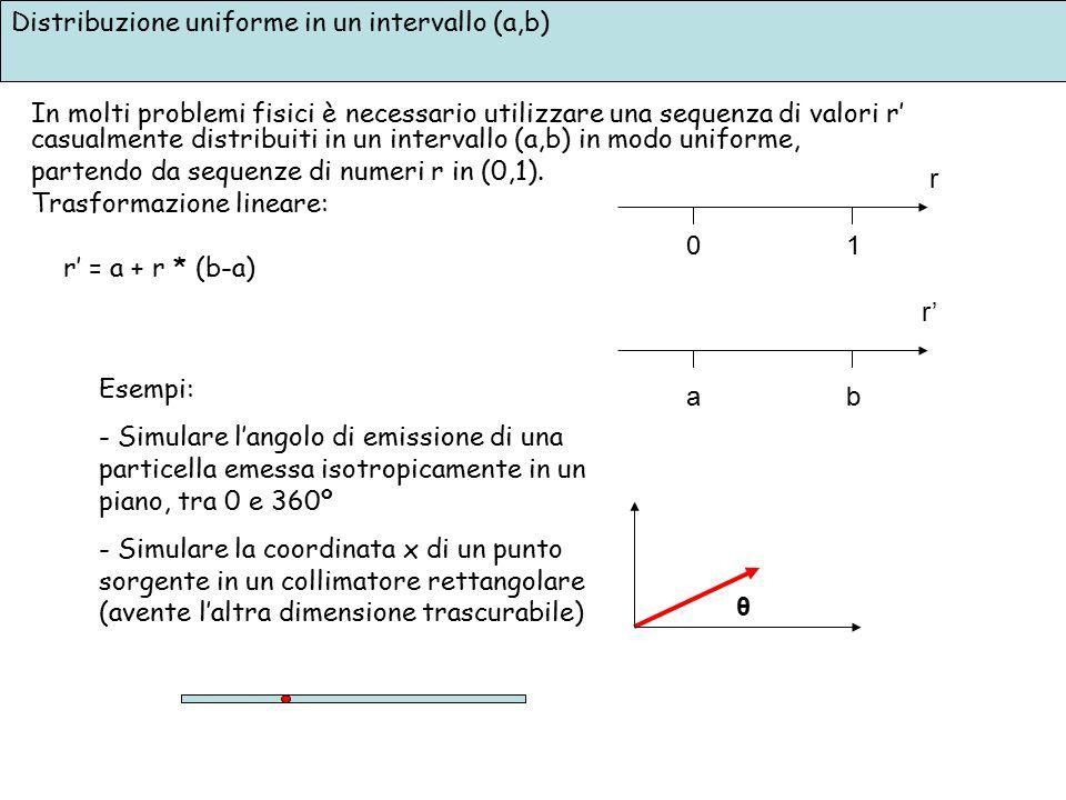 Distribuzione uniforme in un intervallo (a,b) In molti problemi fisici è necessario utilizzare una sequenza di valori r' casualmente distribuiti in un
