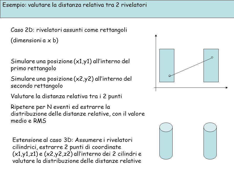 Esempio: valutare la distanza relativa tra 2 rivelatori Caso 2D: rivelatori assunti come rettangoli (dimensioni a x b) Simulare una posizione (x1,y1)