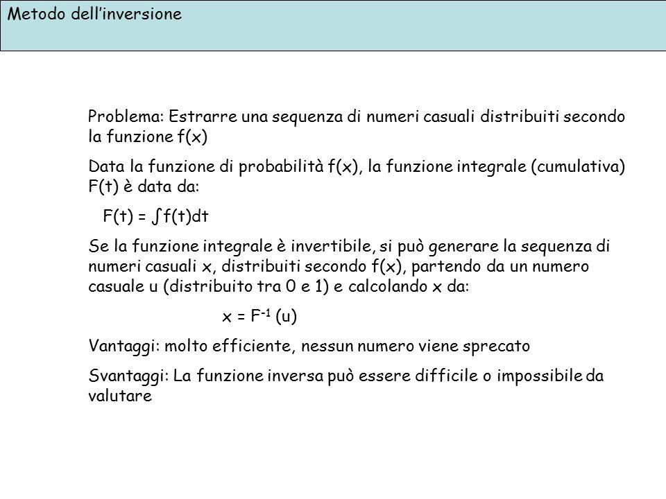 Metodo dell'inversione Problema: Estrarre una sequenza di numeri casuali distribuiti secondo la funzione f(x) Data la funzione di probabilità f(x), la