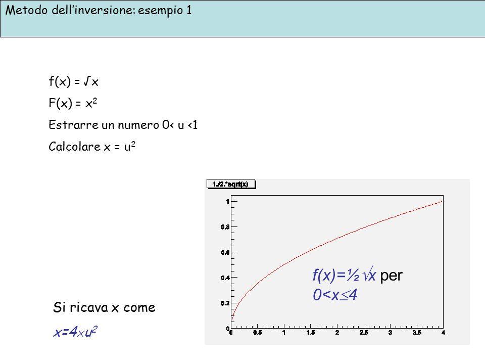 Metodo dell'inversione: esempio 1 f(x) = √x F(x) = x 2 Estrarre un numero 0< u <1 Calcolare x = u 2 f(x)=½  x per 0<x  4 Si ricava x come x=4  u 2