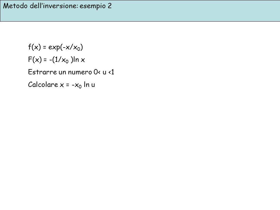 Metodo dell'inversione: esempio 2 f(x) = exp(-x/x 0 ) F(x) = -(1/x 0 )ln x Estrarre un numero 0< u <1 Calcolare x = -x 0 ln u