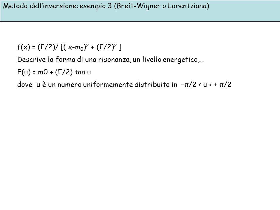 Metodo dell'inversione: esempio 3 (Breit-Wigner o Lorentziana) f(x) = (Γ/2)/ [( x-m 0 ) 2 + (Γ/2) 2 ] Descrive la forma di una risonanza, un livello e