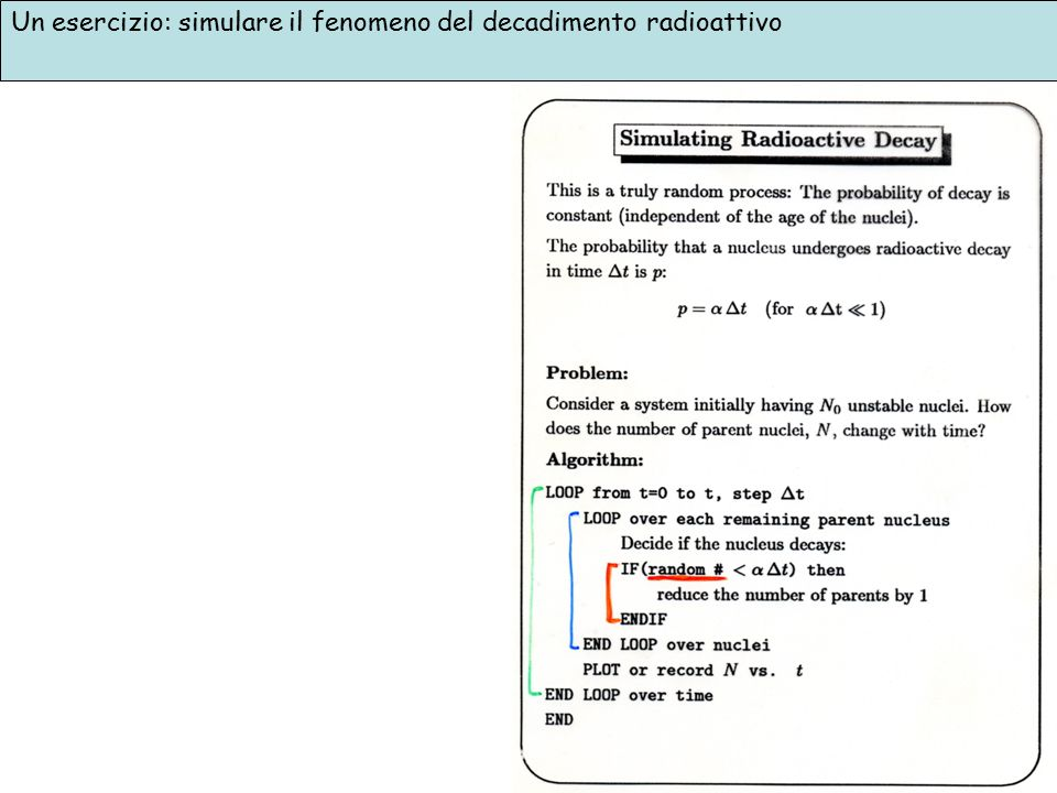 Un esercizio: simulare il fenomeno del decadimento radioattivo