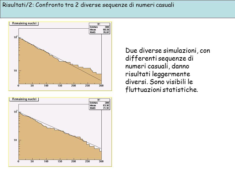 Risultati/2: Confronto tra 2 diverse sequenze di numeri casuali Due diverse simulazioni, con differenti sequenze di numeri casuali, danno risultati le