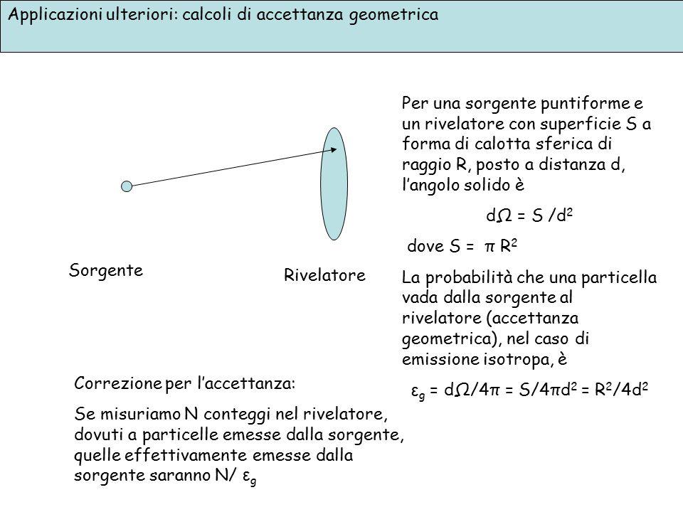 Applicazioni ulteriori: calcoli di accettanza geometrica Sorgente Rivelatore Per una sorgente puntiforme e un rivelatore con superficie S a forma di c