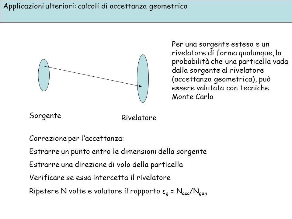 Applicazioni ulteriori: calcoli di accettanza geometrica Sorgente Rivelatore Per una sorgente estesa e un rivelatore di forma qualunque, la probabilit