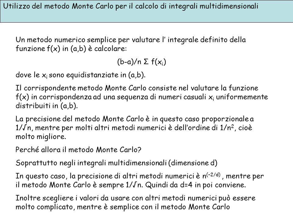 Utilizzo del metodo Monte Carlo per il calcolo di integrali multidimensionali Un metodo numerico semplice per valutare l' integrale definito della fun