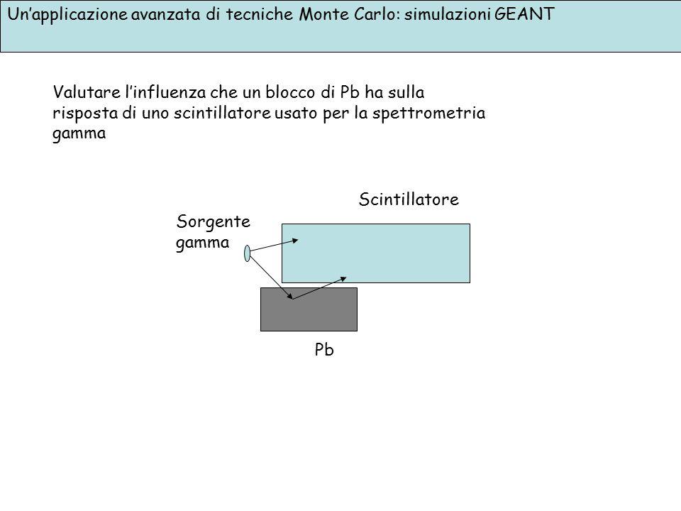 Un'applicazione avanzata di tecniche Monte Carlo: simulazioni GEANT Valutare l'influenza che un blocco di Pb ha sulla risposta di uno scintillatore us