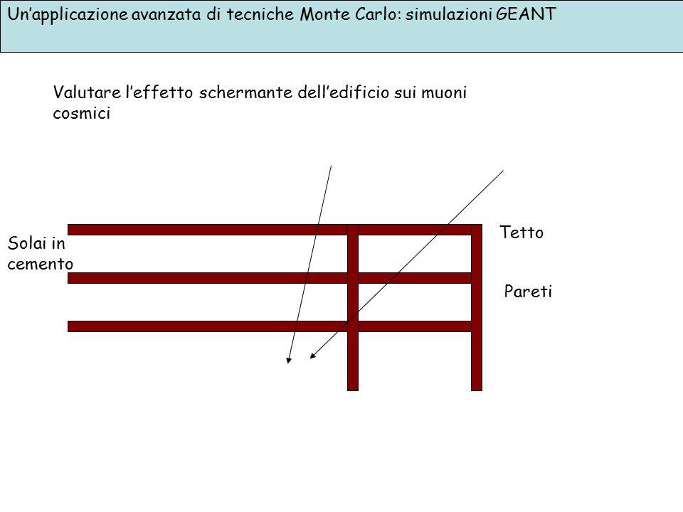 Un'applicazione avanzata di tecniche Monte Carlo: simulazioni GEANT Valutare l'effetto schermante dell'edificio sui muoni cosmici Tetto Solai in cemen