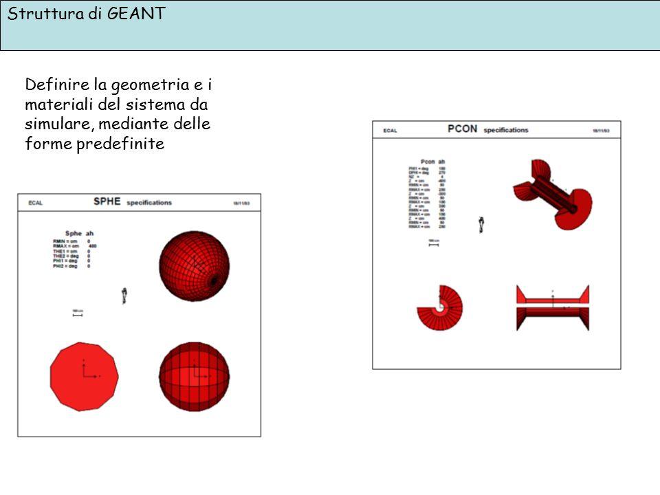 Struttura di GEANT Definire la geometria e i materiali del sistema da simulare, mediante delle forme predefinite