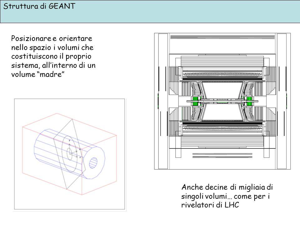 """Struttura di GEANT Posizionare e orientare nello spazio i volumi che costituiscono il proprio sistema, all'interno di un volume """"madre"""" Anche decine d"""