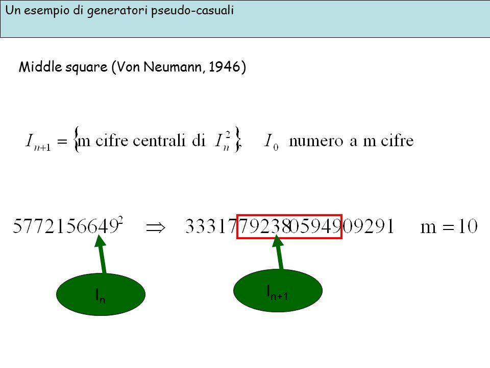 Un esempio di generatori pseudo-casuali Middle square (Von Neumann, 1946) InIn I n+1