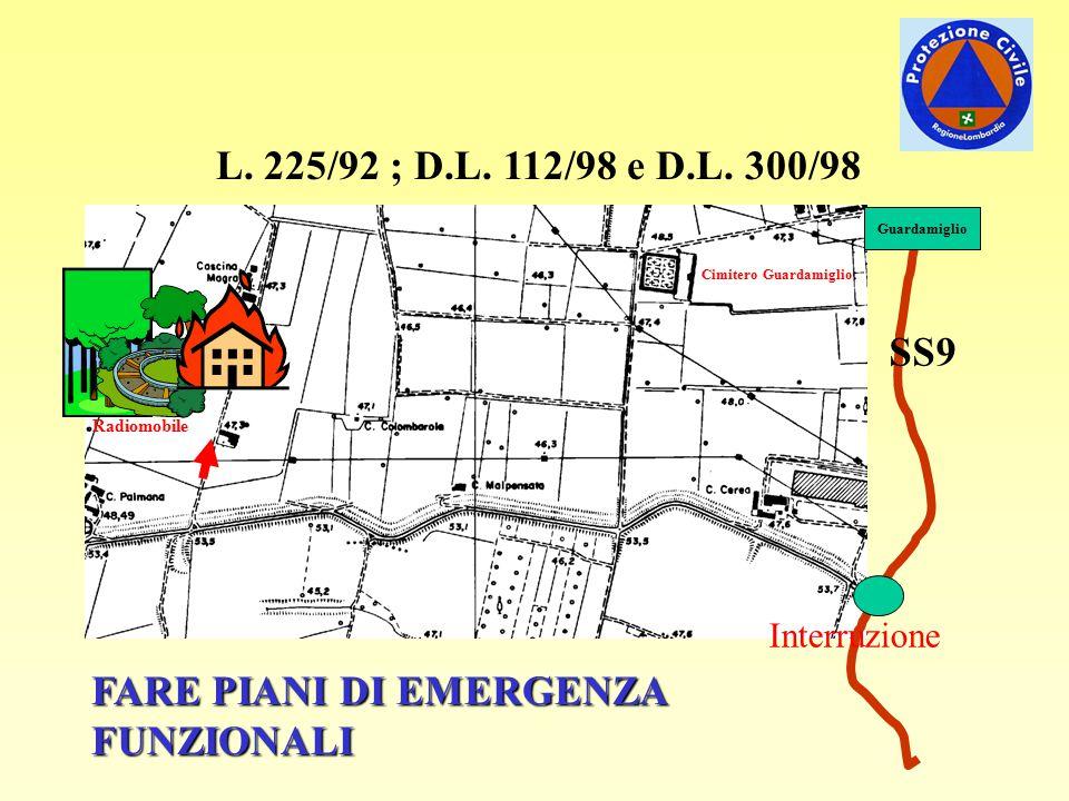 L.225/92 ; D.L. 112/98 e D.L.
