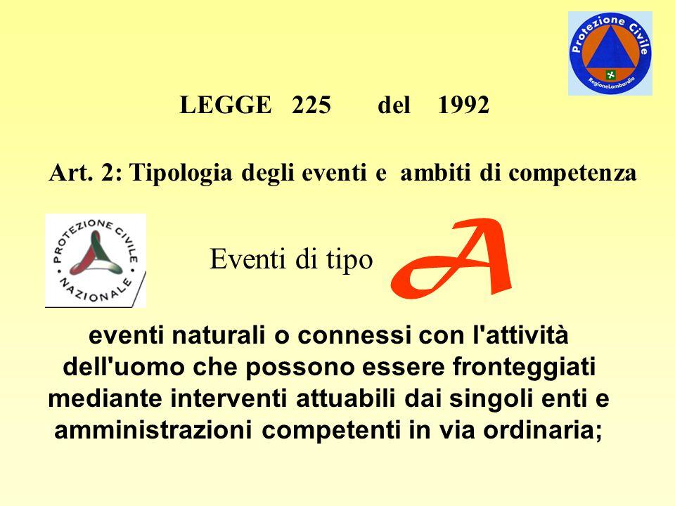 LEGGE 225 del 1992 Art. 2: Tipologia degli eventi e ambiti di competenza Eventi di tipo A eventi naturali o connessi con l'attività dell'uomo che poss