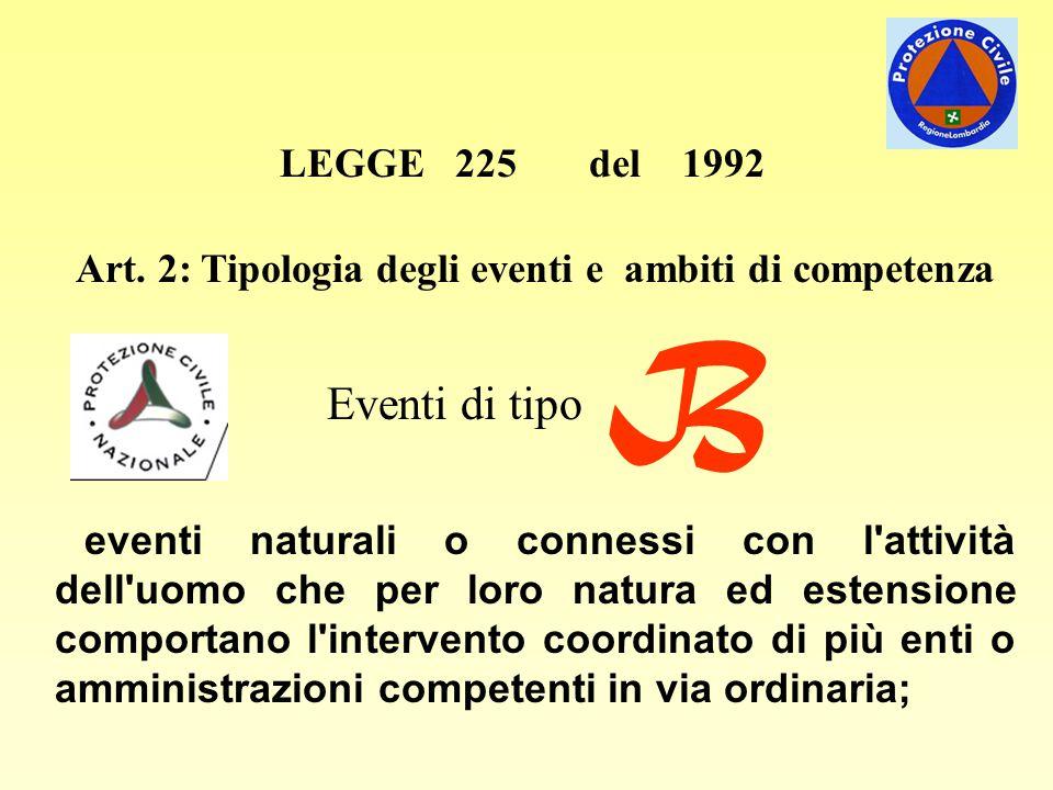 LEGGE 225 del 1992 Art. 2: Tipologia degli eventi e ambiti di competenza Eventi di tipo B eventi naturali o connessi con l'attività dell'uomo che per