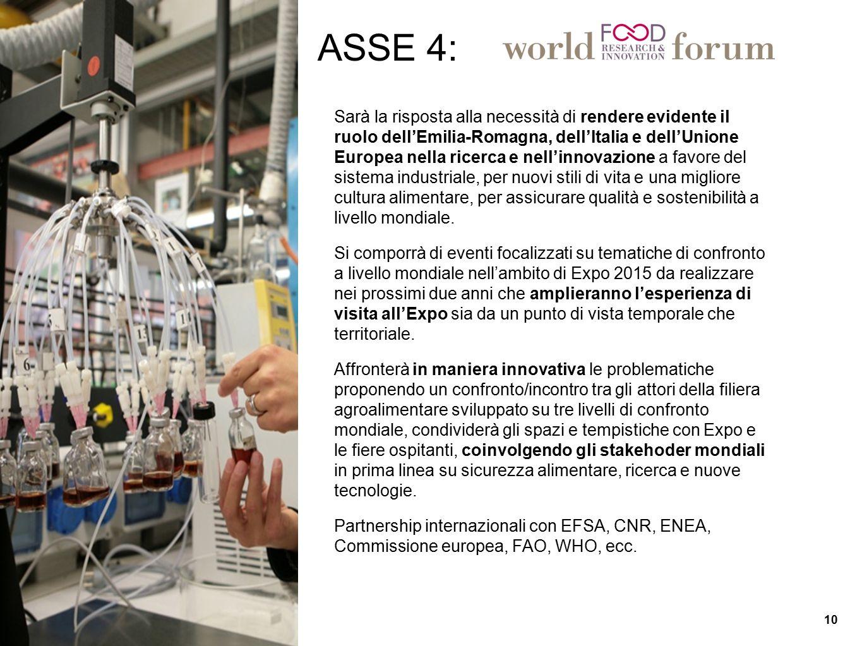 ASSE 4: Sarà la risposta alla necessità di rendere evidente il ruolo dell'Emilia-Romagna, dell'Italia e dell'Unione Europea nella ricerca e nell'innov