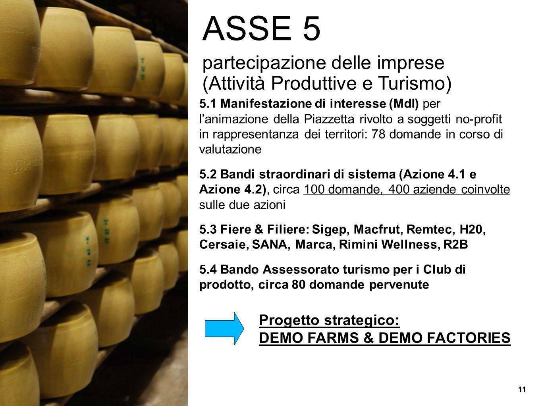 ASSE 5 partecipazione delle imprese (Attività Produttive e Turismo) 5.1 Manifestazione di interesse (MdI) per l'animazione della Piazzetta rivolto a s