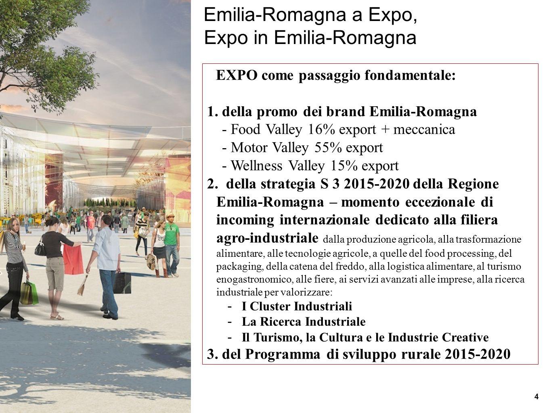 Emilia-Romagna a Expo, Expo in Emilia-Romagna EXPO come passaggio fondamentale: 1. della promo dei brand Emilia-Romagna - Food Valley 16% export + mec