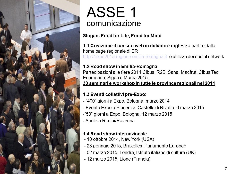 ASSE 1 comunicazione Slogan: Food for Life, Food for Mind 1.1 Creazione di un sito web in italiano e inglese a partire dalla home page regionale di ER