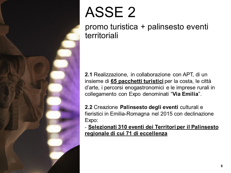 ASSE 3 presenza a Milano 3.1 Presenza permanente nella Mostra delle Regioni 3.2 Ufficio Regione per 6 mesi (circa 30 mq) 3.3 Settimana di protagonismo nel Palazzo Italia, 18- 24 settembre 2015 (utilizzo esclusivo di alcune aree eventi e ristorante del Palazzo, tutta la comunicazione in Expo e on-line dedicata a RER) con 6 giorni di eventi all'Auditorium 3.4 Spazio espositivo di circa 200 mq per una settimana sul Cardo, 18-23 settembre 2015 3.5 Piazzetta di 66 mq sul Cardo per organizzazione eventi per 3 mesi (Agosto-Ottobre 2015) 9