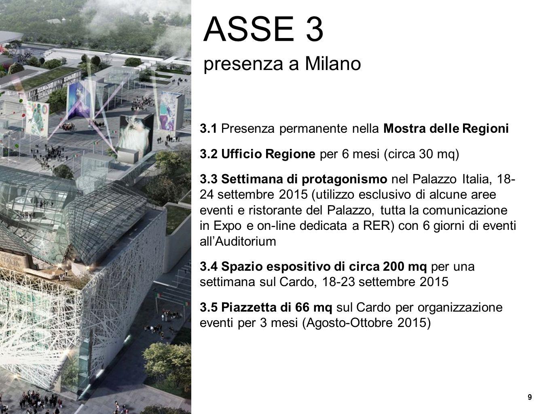 ASSE 3 presenza a Milano 3.1 Presenza permanente nella Mostra delle Regioni 3.2 Ufficio Regione per 6 mesi (circa 30 mq) 3.3 Settimana di protagonismo