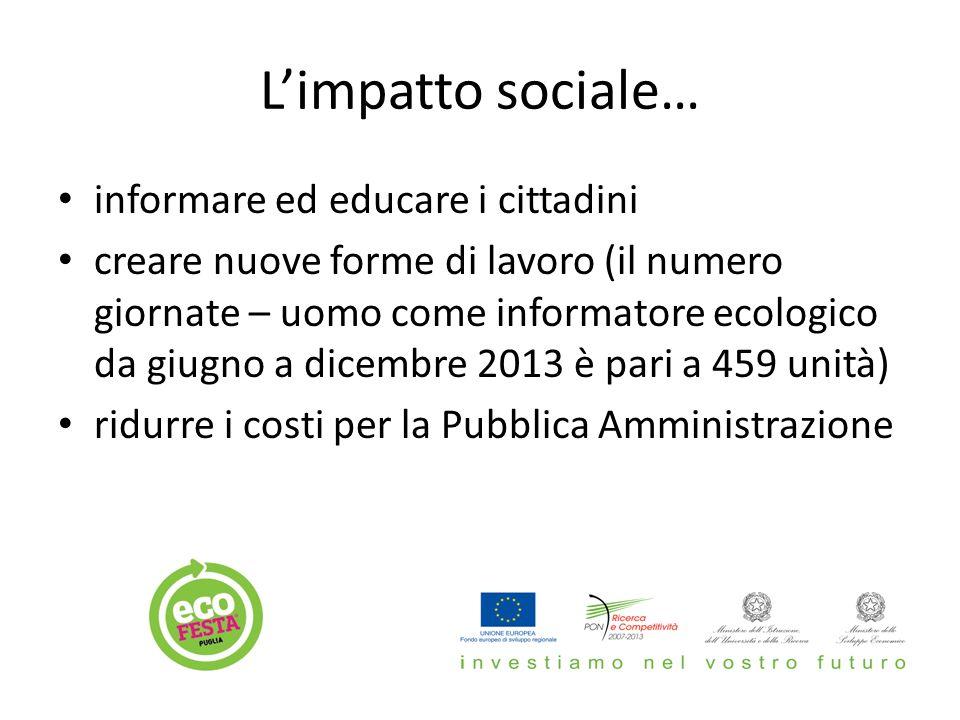 L'impatto sociale… informare ed educare i cittadini creare nuove forme di lavoro (il numero giornate – uomo come informatore ecologico da giugno a dicembre 2013 è pari a 459 unità) ridurre i costi per la Pubblica Amministrazione