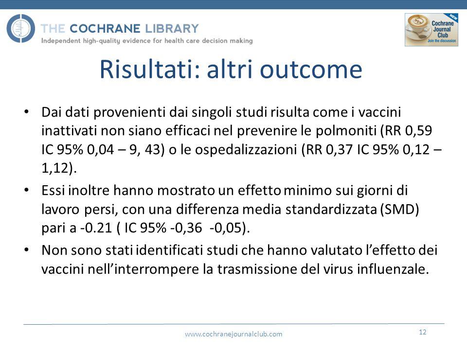 Risultati: altri outcome Dai dati provenienti dai singoli studi risulta come i vaccini inattivati non siano efficaci nel prevenire le polmoniti (RR 0,59 IC 95% 0,04 – 9, 43) o le ospedalizzazioni (RR 0,37 IC 95% 0,12 – 1,12).