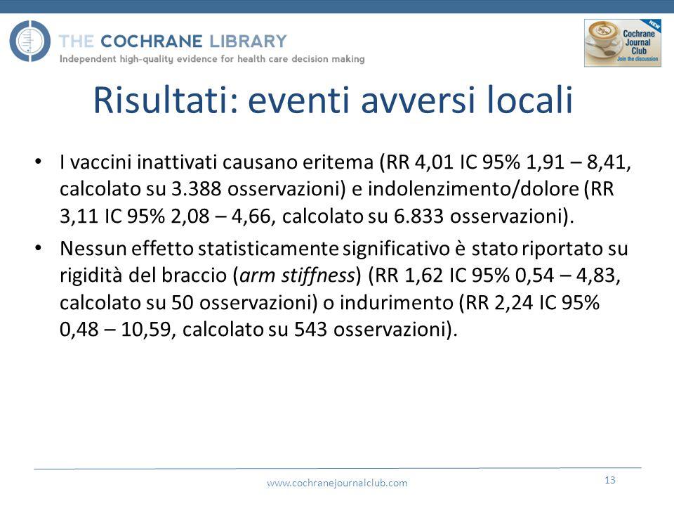 Risultati: eventi avversi locali I vaccini inattivati causano eritema (RR 4,01 IC 95% 1,91 – 8,41, calcolato su 3.388 osservazioni) e indolenzimento/dolore (RR 3,11 IC 95% 2,08 – 4,66, calcolato su 6.833 osservazioni).