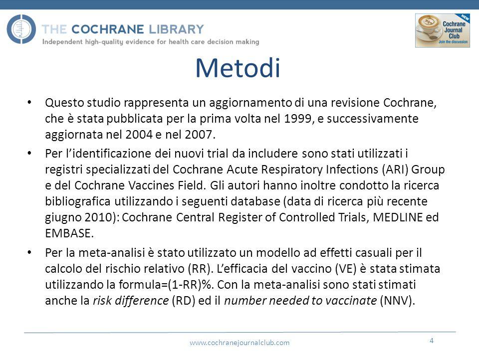 Metodi Questo studio rappresenta un aggiornamento di una revisione Cochrane, che è stata pubblicata per la prima volta nel 1999, e successivamente aggiornata nel 2004 e nel 2007.