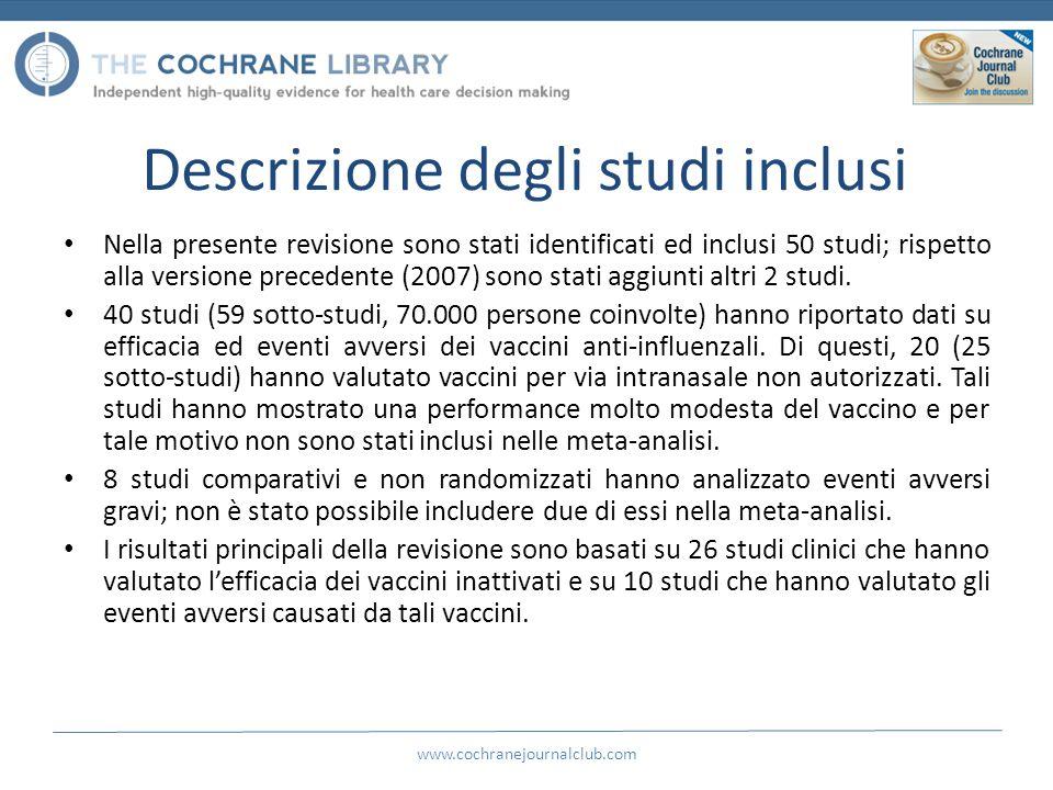 Descrizione degli studi inclusi Nella presente revisione sono stati identificati ed inclusi 50 studi; rispetto alla versione precedente (2007) sono stati aggiunti altri 2 studi.