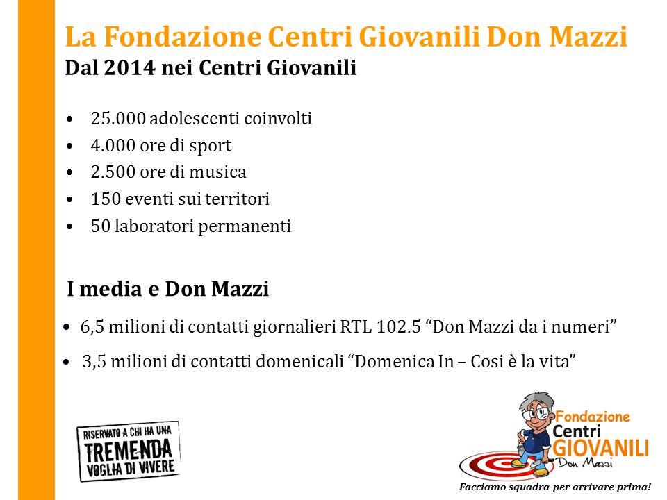 La Fondazione Centri Giovanili Don Mazzi Dal 2014 nei Centri Giovanili 25.000 adolescenti coinvolti 4.000 ore di sport 2.500 ore di musica 150 eventi