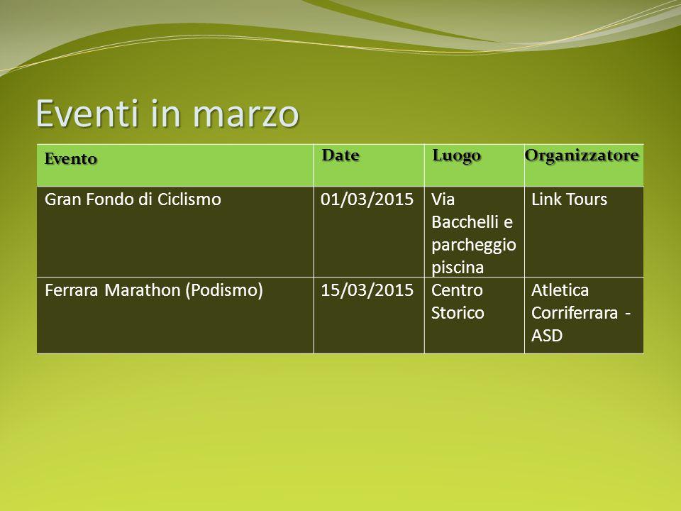 Eventi in marzo Evento Date Date Luogo LuogoOrganizzatore Gran Fondo di Ciclismo01/03/2015Via Bacchelli e parcheggio piscina Link Tours Ferrara Marathon (Podismo)15/03/2015Centro Storico Atletica Corriferrara - ASD