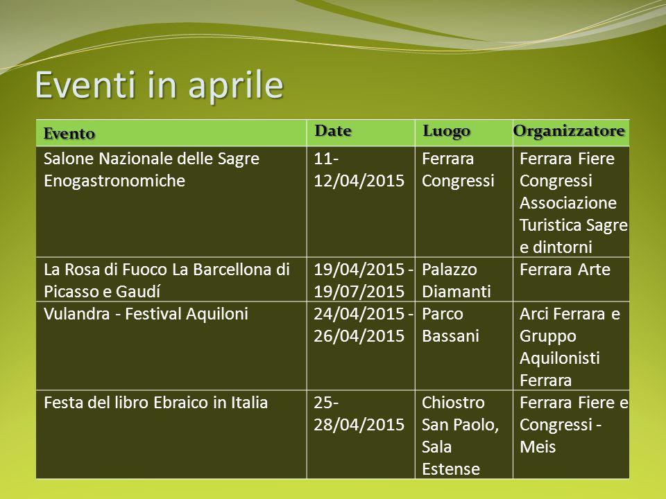 Eventi in aprile Evento Date Date Luogo LuogoOrganizzatore Salone Nazionale delle Sagre Enogastronomiche 11- 12/04/2015 Ferrara Congressi Ferrara Fier